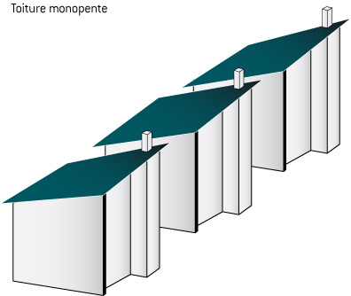visualiser toiture monopente